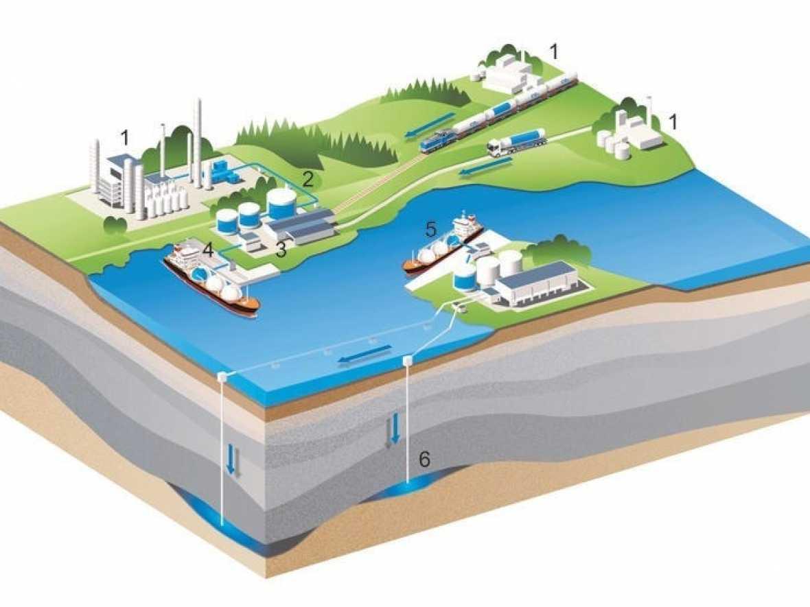 Gothenburg to pioneer liquid CO2 transport