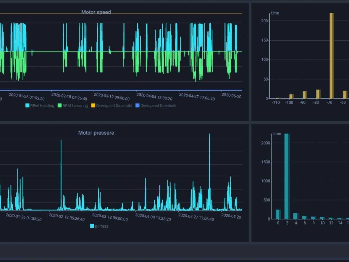 Kongsberg rolls out equipment health monitoring