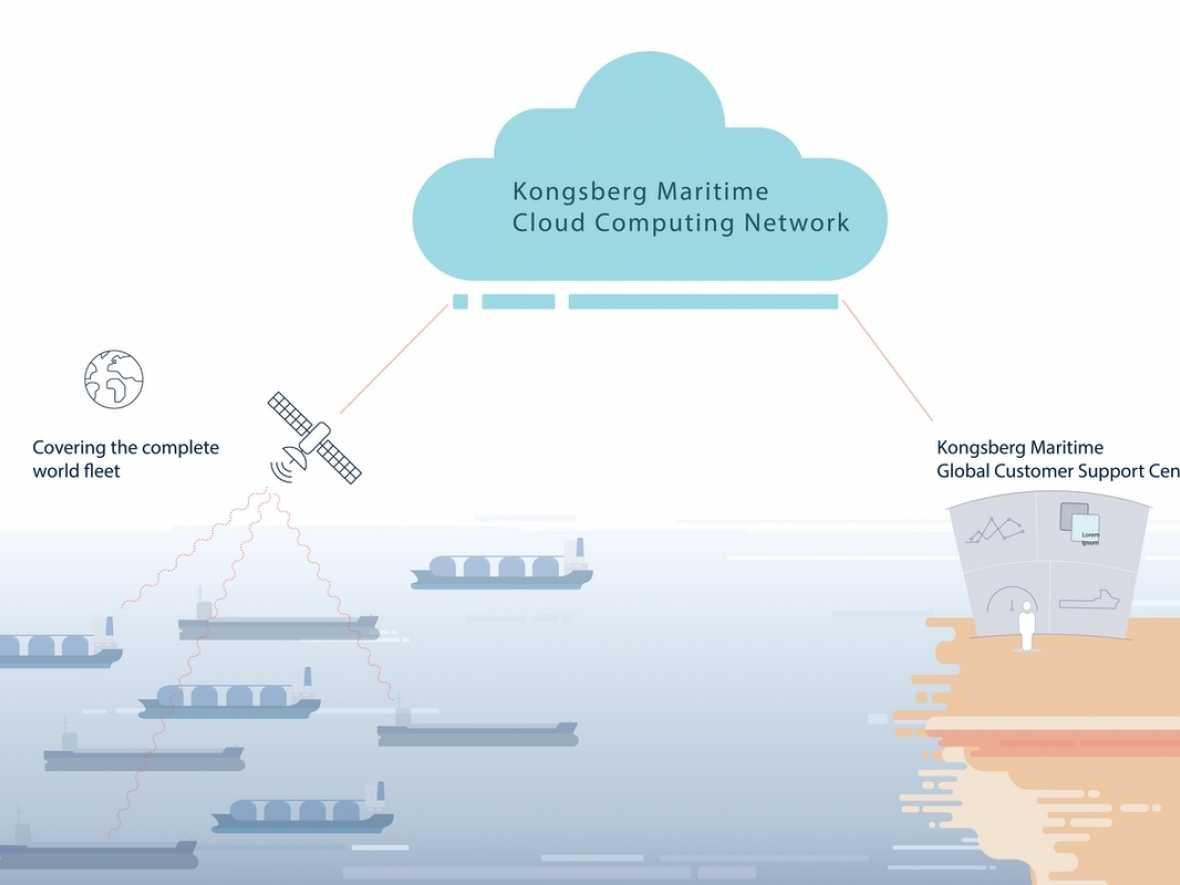 Kongsberg increases remote support for ships and owners