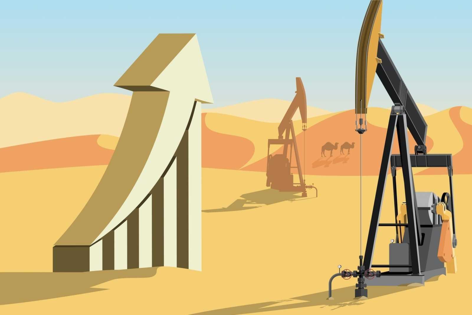 Oil prce
